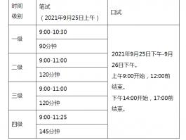 广东成学教育:2021年下半年全国英语等级考试(PETS)广东考区报考简章